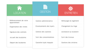gestion-locative
